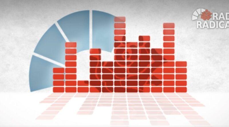Il logo di Radio Radicale